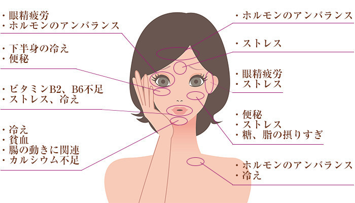 acne_graph_img.jpg